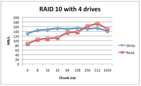 RAID-OPENFILER-004