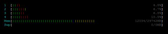 Zenoss 5 - ZOOM HTOP Consumo RAM con Cero Dispositivos